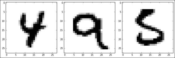 Applying convolution in TensorFlow